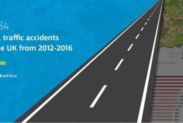 The UK's Riskiest Roads Revealed