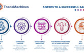 TradeMachines | 5 steps to a successful sale