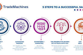 TradeMachines   5 steps to a successful sale